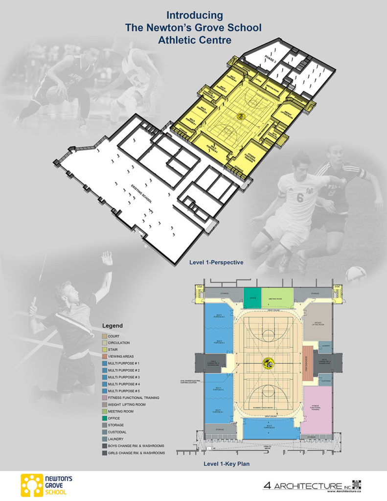 Layout of Gym